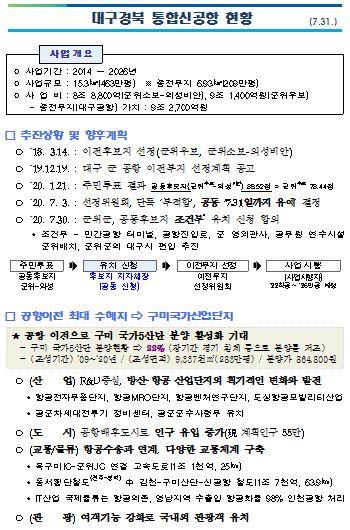 대구경북 통합신공항 추진 현황.JPG